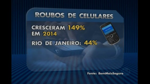 estatísticas de roubo de celulares
