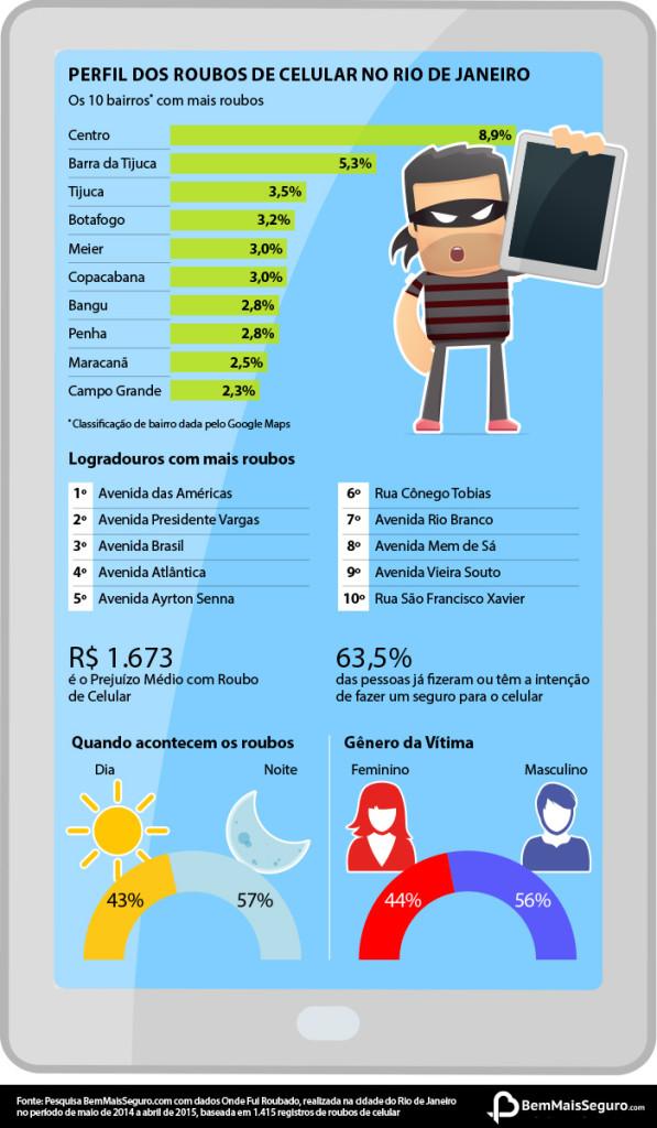 INFO - ROUBO CEL RJ (2) (2)