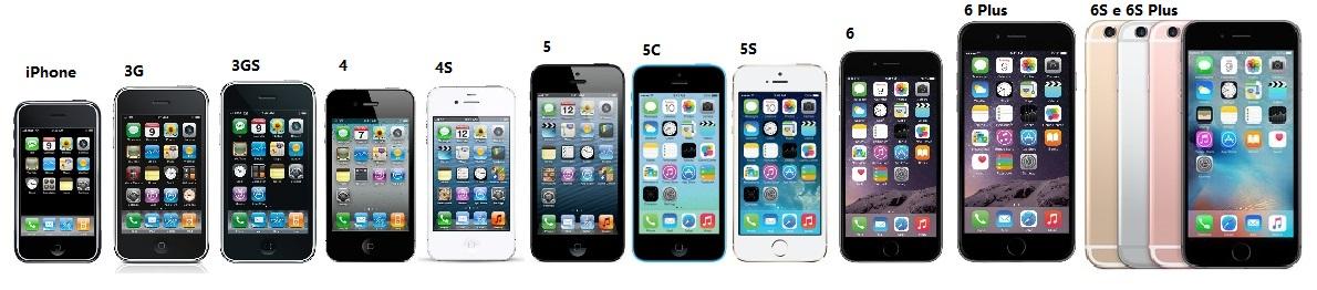 iphone-3g-evolição