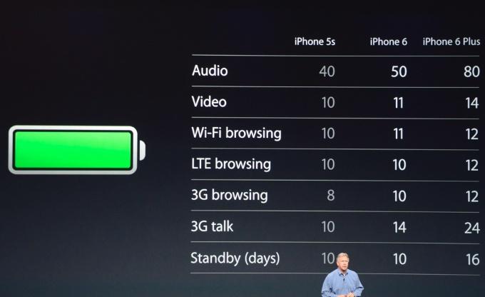 iphone-3g-para-sempre-bateria