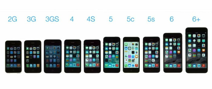 Gadgets-02-iPhone